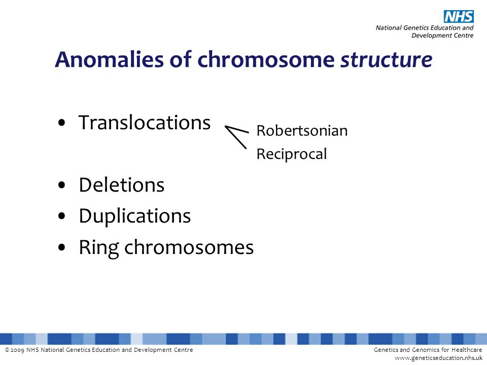 Anomalies of chromosome structure