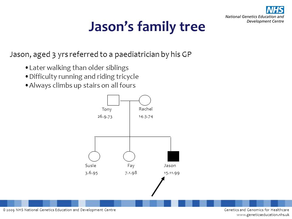 Jason's family tree Jason, aged 3 yrs referred to a paediatrician by his GP. Later walking than older siblings.