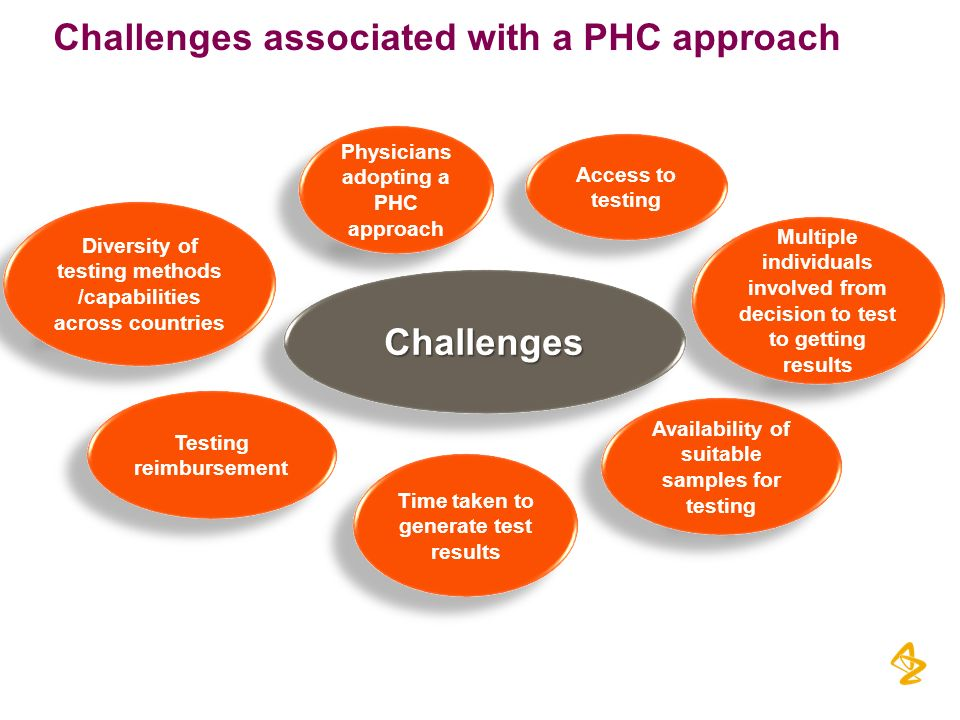 Challenges associated with a PHC approach