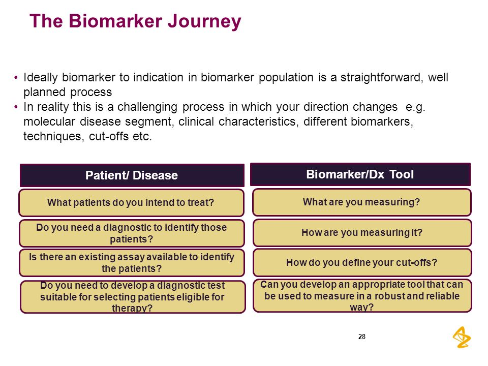 The Biomarker Journey Ideally biomarker to indication in biomarker population is a straightforward, well planned process.