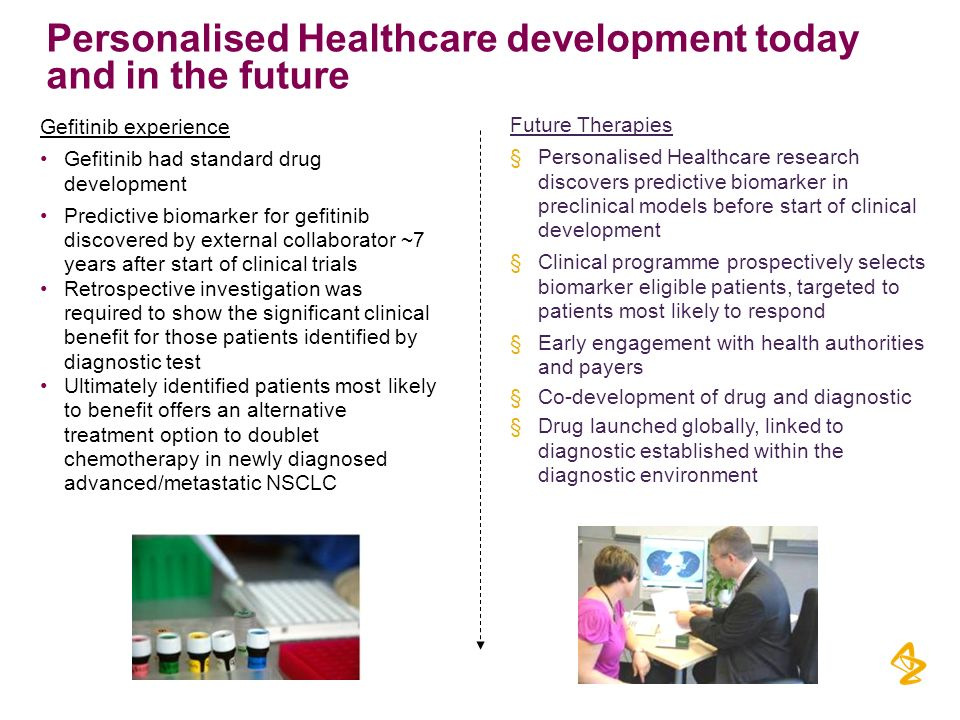 Personalised Healthcare development today and in the future
