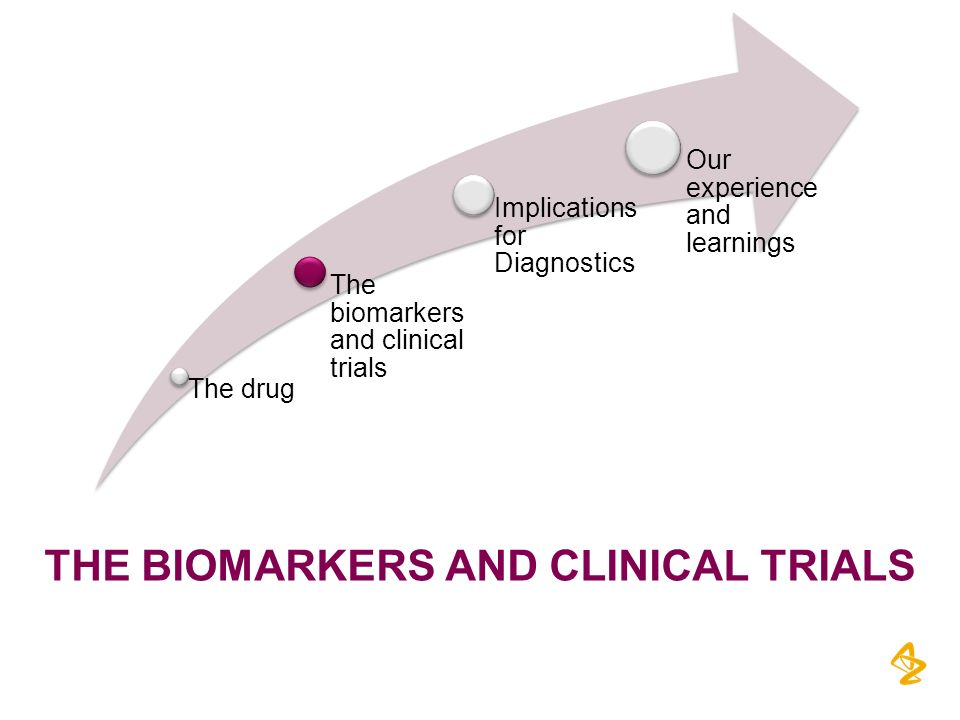 The biomarkers and clinical trials
