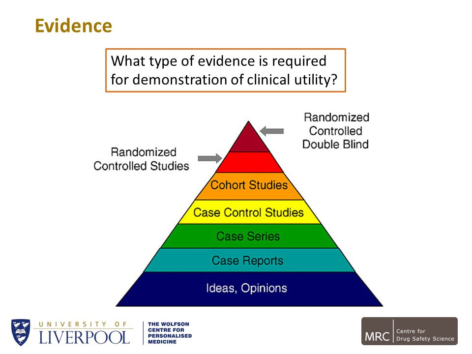 Evidence What type of evidence is required