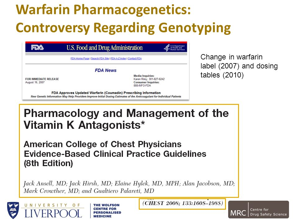 Warfarin Pharmacogenetics: Controversy Regarding Genotyping