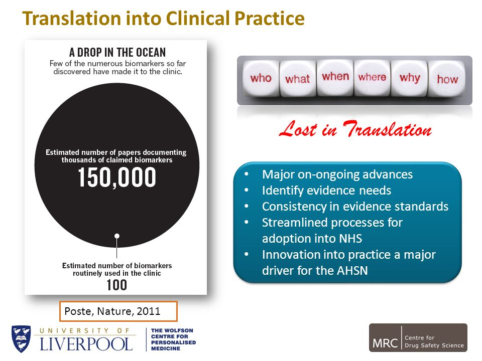 Translation into Clinical Practice