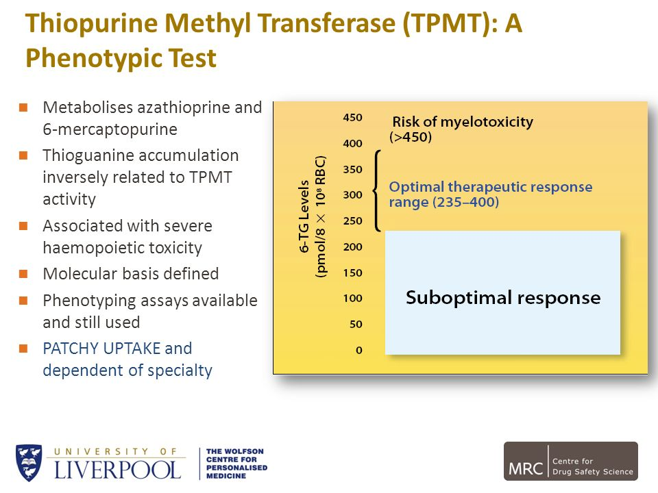 Thiopurine Methyl Transferase (TPMT): A Phenotypic Test