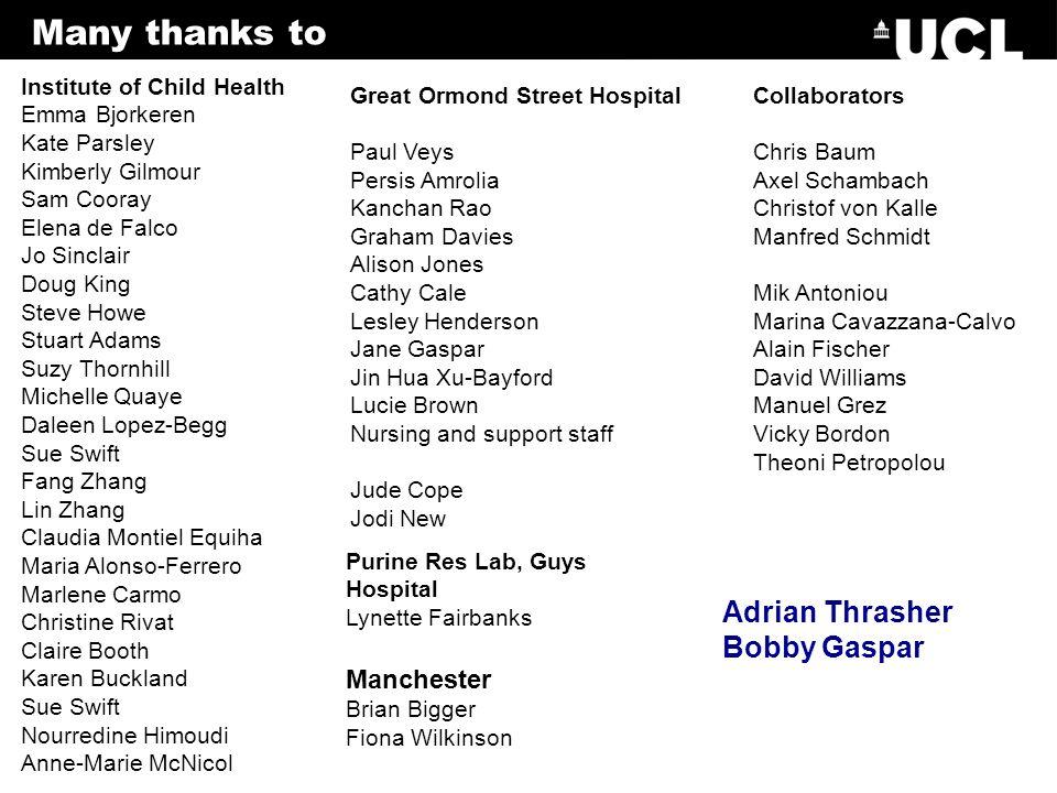 Many thanks to Adrian Thrasher Bobby Gaspar Manchester