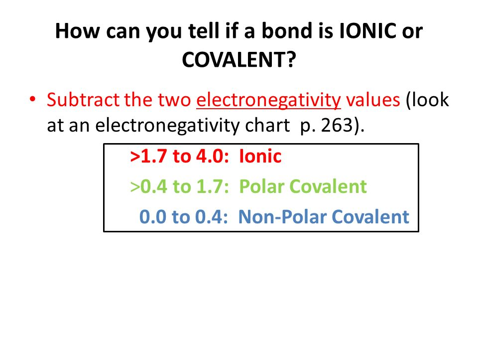 Covalent Bonding Notes - Ppt Download