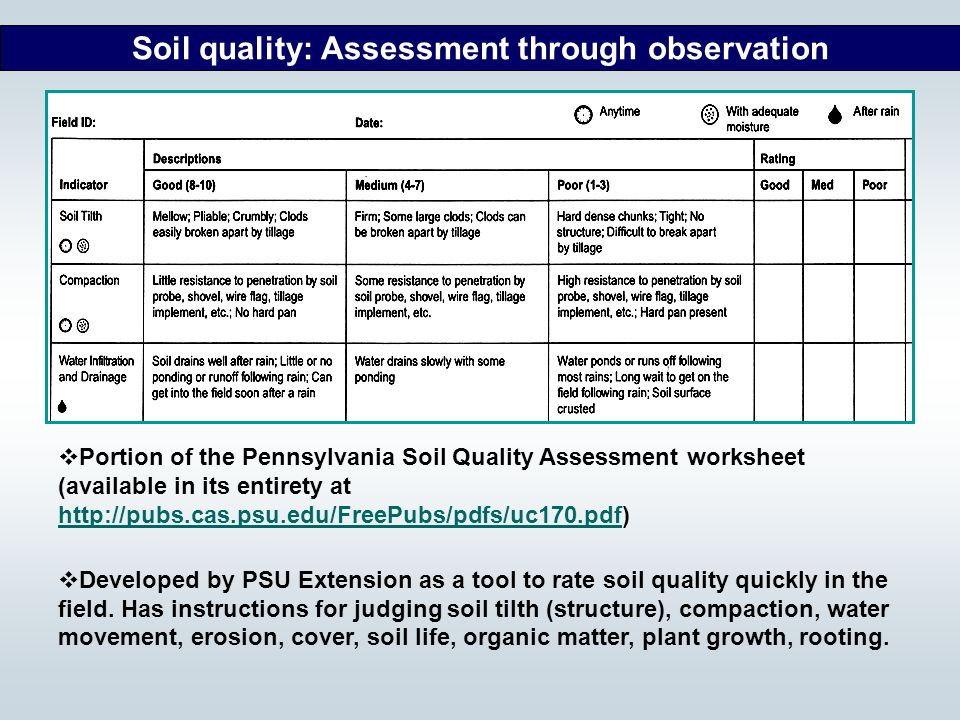 Mid atlantic nutrient management handbook ppt download for Soil quality pdf