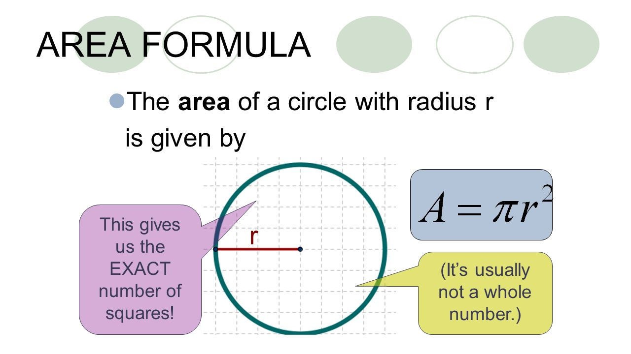 The Circumference Of A Circle How To Find How To Find The Radius Given