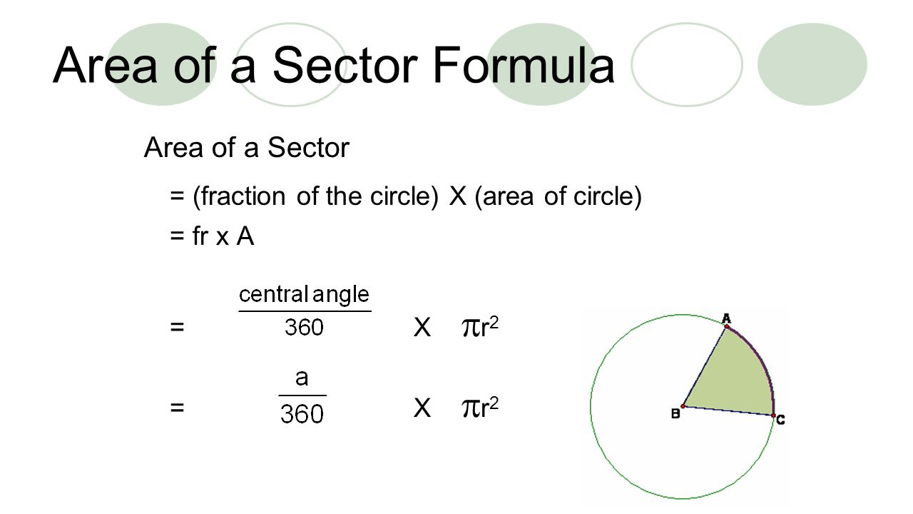 Equation For Area Of A Circle Sector Jennarocca Objectives Find The Area  And Perimeter