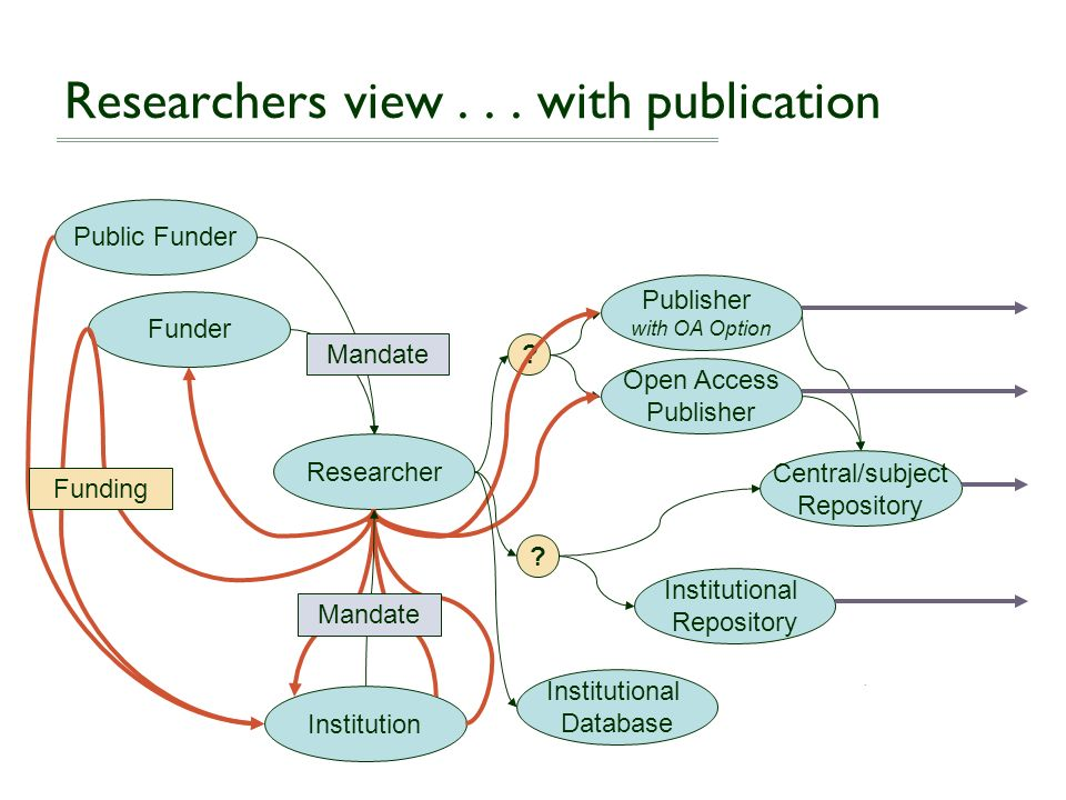 Researchers view . . . with publication
