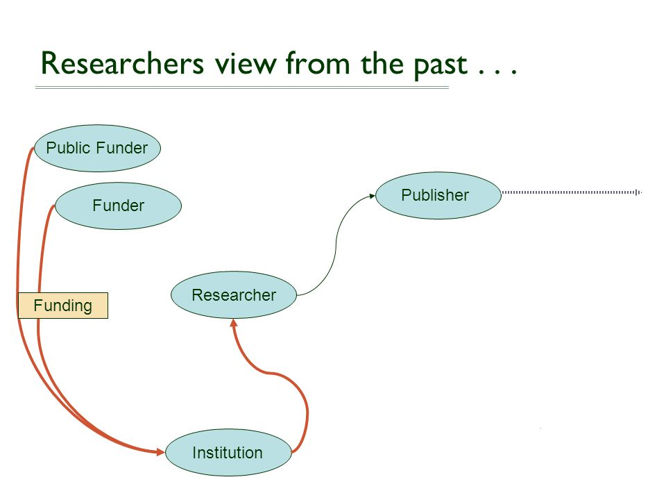 Researchers view from the past . . .