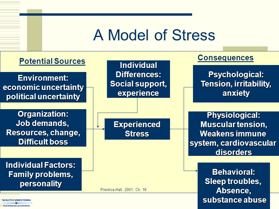 the factors that determines the psychological well being of a person Psychological health of family members  person's chronic illness on the psychological health of  the most significant risk to the psychological well-being.