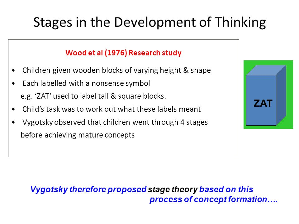 stages of development Piaget's stages of cognitive development piaget's theory of cognitive development states that our cognitive abilities develop through four specific stages.