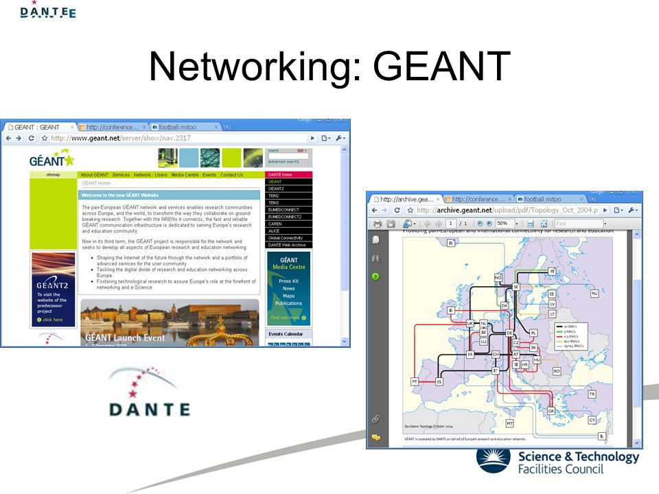 Networking: GEANT