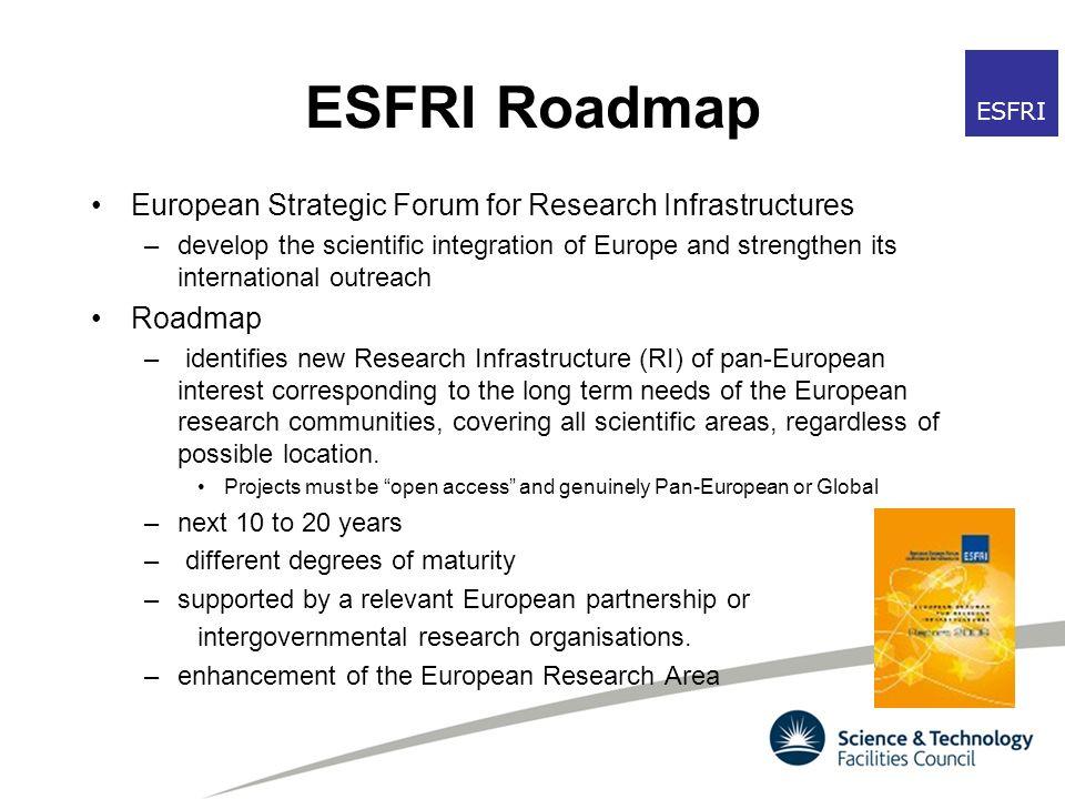 ESFRI Roadmap European Strategic Forum for Research Infrastructures