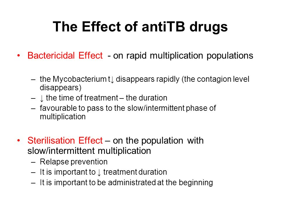 The Effect of antiTB drugs
