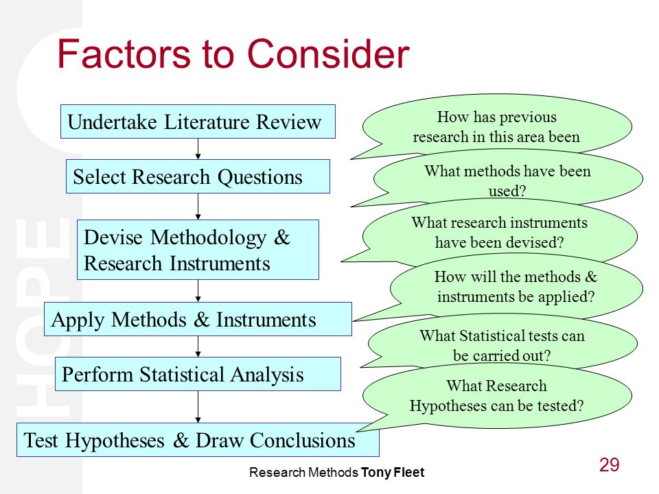 literature review used in this research As part of their research program, many students are instructed to perform a literature review, without always understanding what a literature review is.