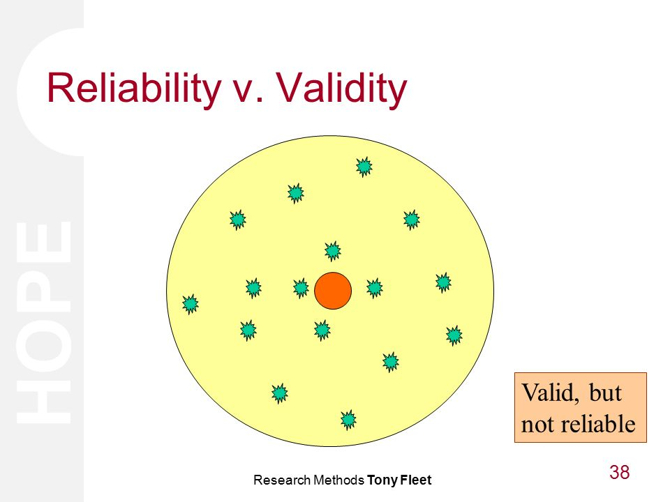 reliability in research methods
