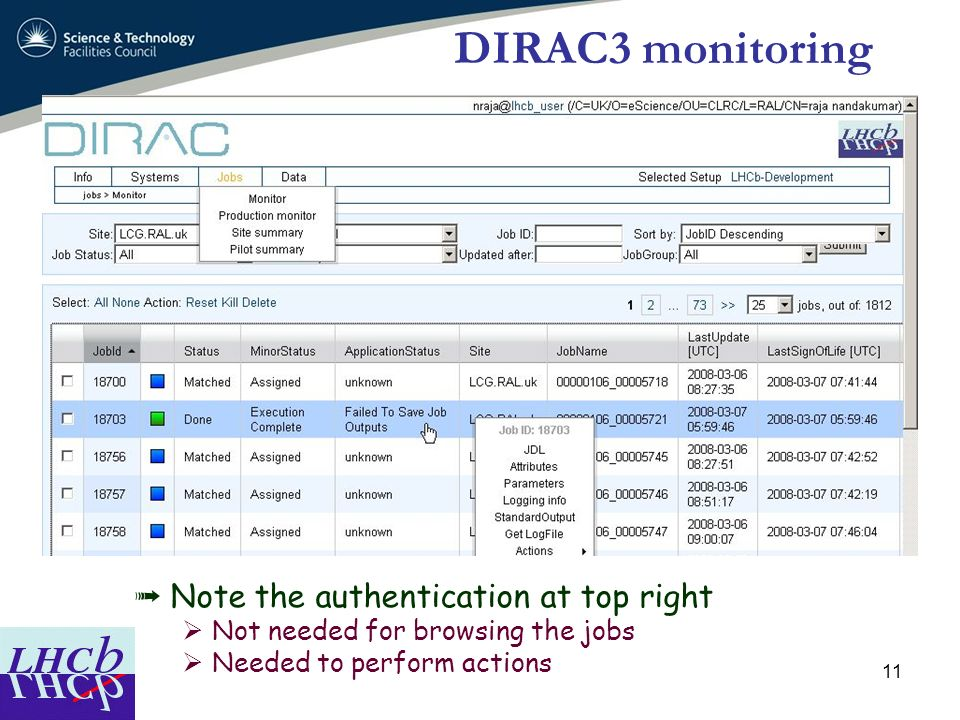 DIRAC3 monitoring Note the authentication at top right