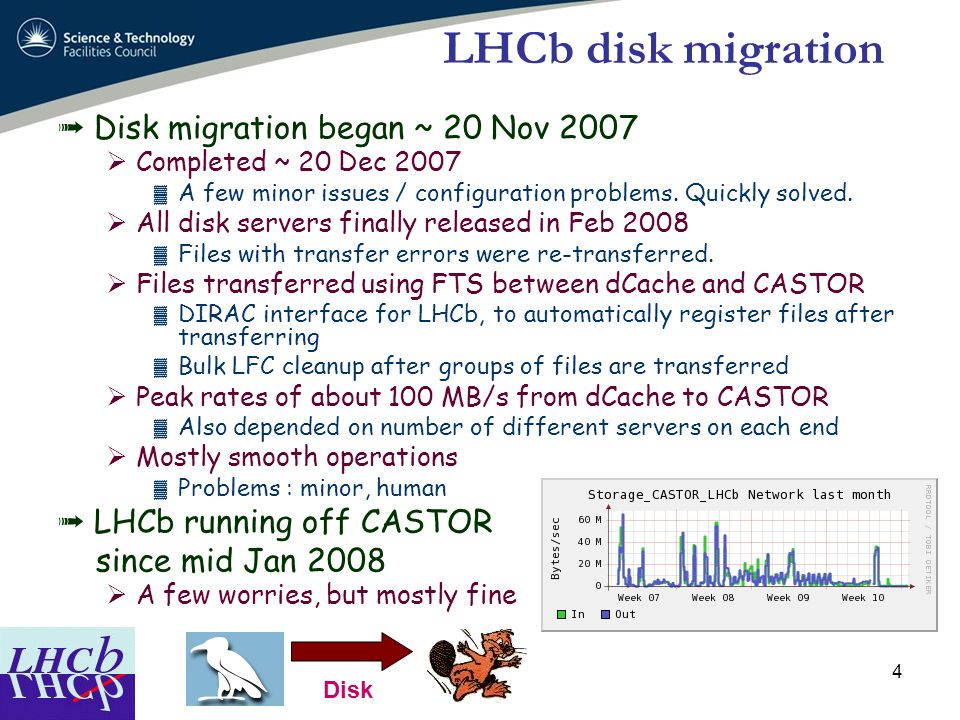 LHCb disk migration Disk migration began ~ 20 Nov 2007