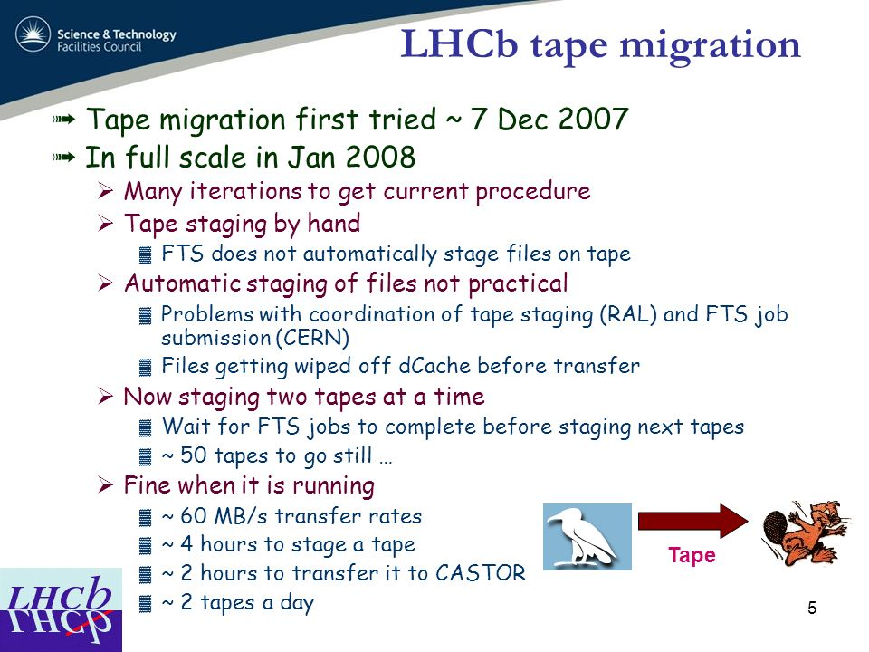LHCb tape migration Tape migration first tried ~ 7 Dec 2007