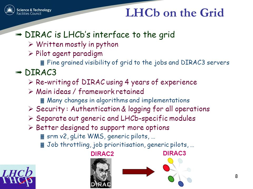 LHCb on the Grid DIRAC is LHCb's interface to the grid DIRAC3