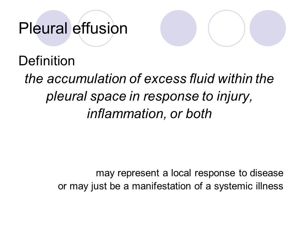 Pleural Effusion Definition