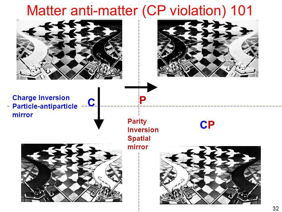 Matter anti-matter (CP violation) 101