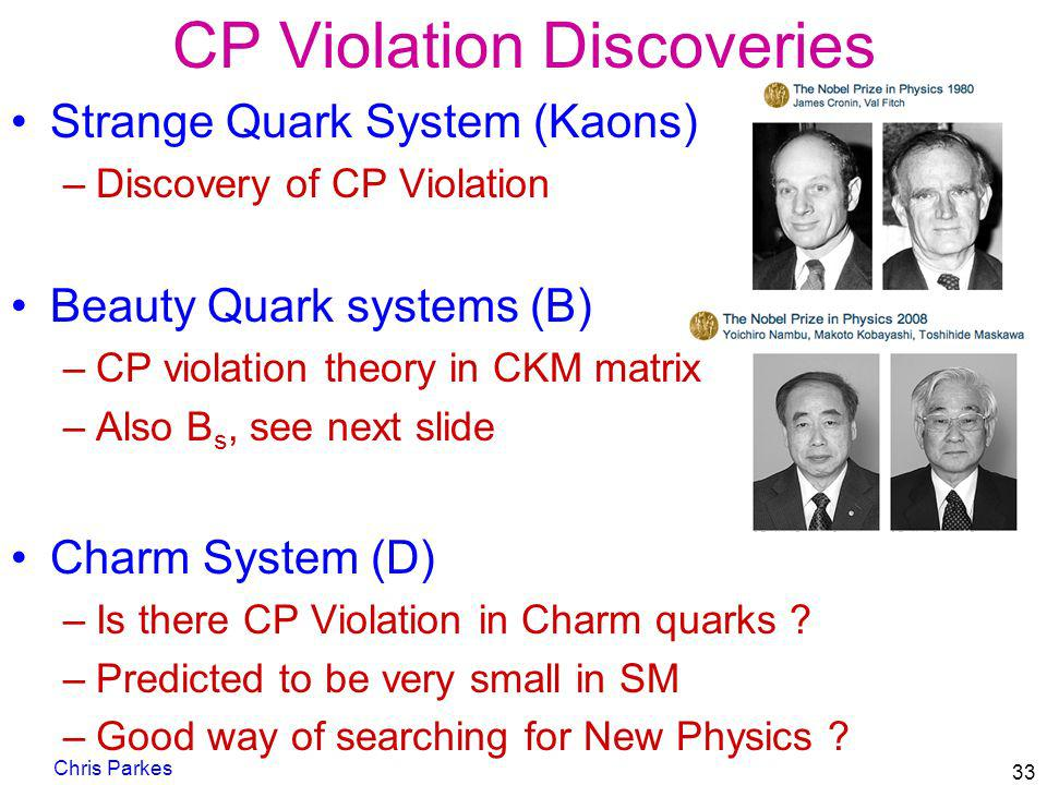 CP Violation Discoveries