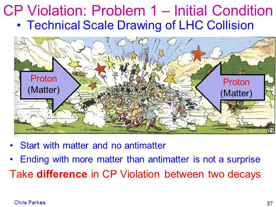 CP Violation: Problem 1 – Initial Condition