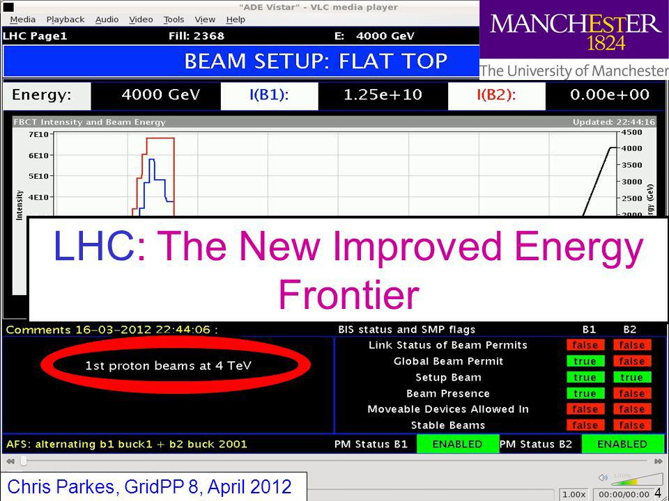 LHC: The New Improved Energy Frontier