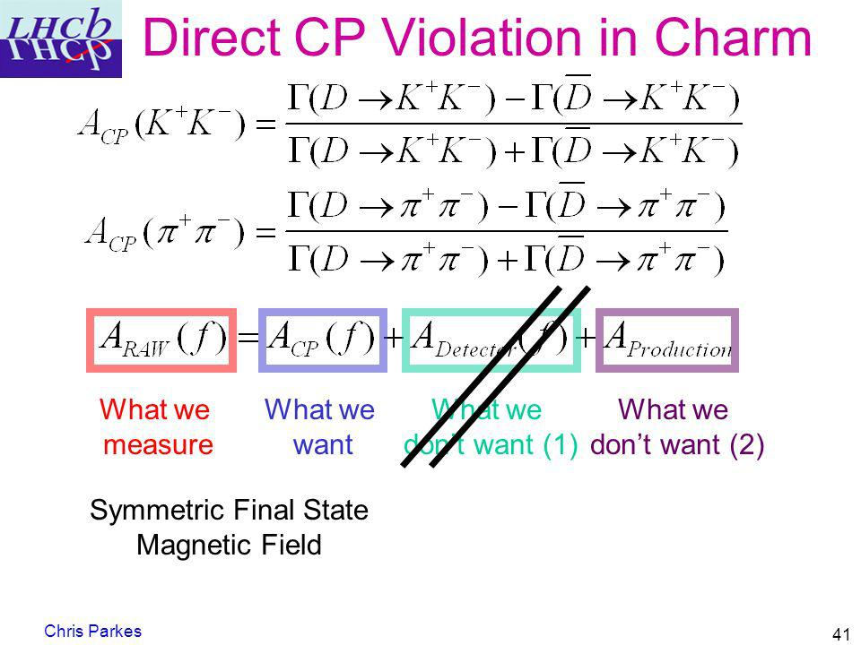 Direct CP Violation in Charm