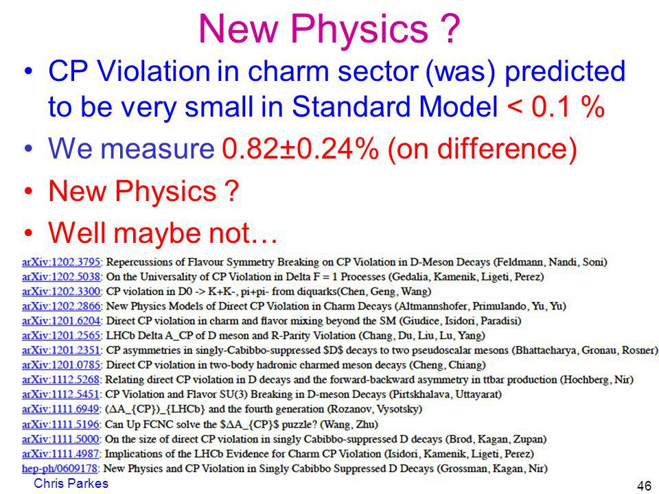 New Physics CP Violation in charm sector (was) predicted to be very small in Standard Model < 0.1 %