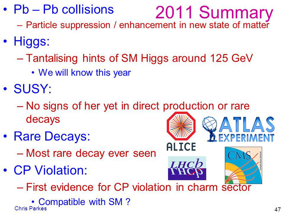 2011 Summary Pb – Pb collisions Higgs: SUSY: Rare Decays: