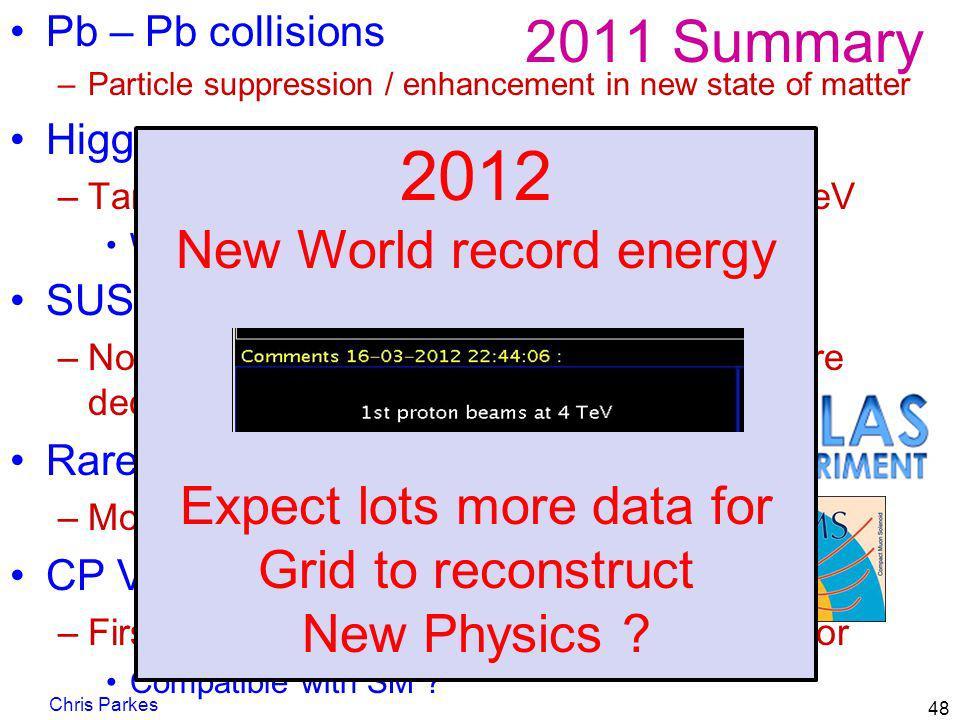 2012 2011 Summary New World record energy