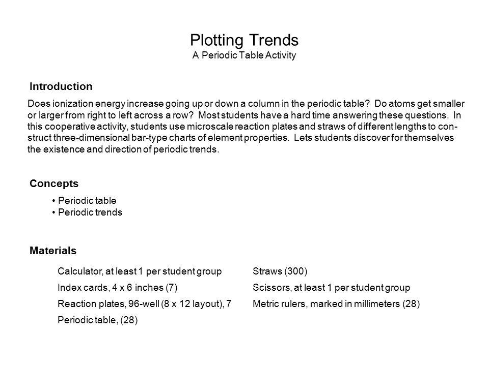 H 1 n 7 p 15 as 33 sb 51 bi 83 o 8 s 16 se 34 te 52 po 84 f 9 cl 17 plotting trends a periodic table activity urtaz Gallery