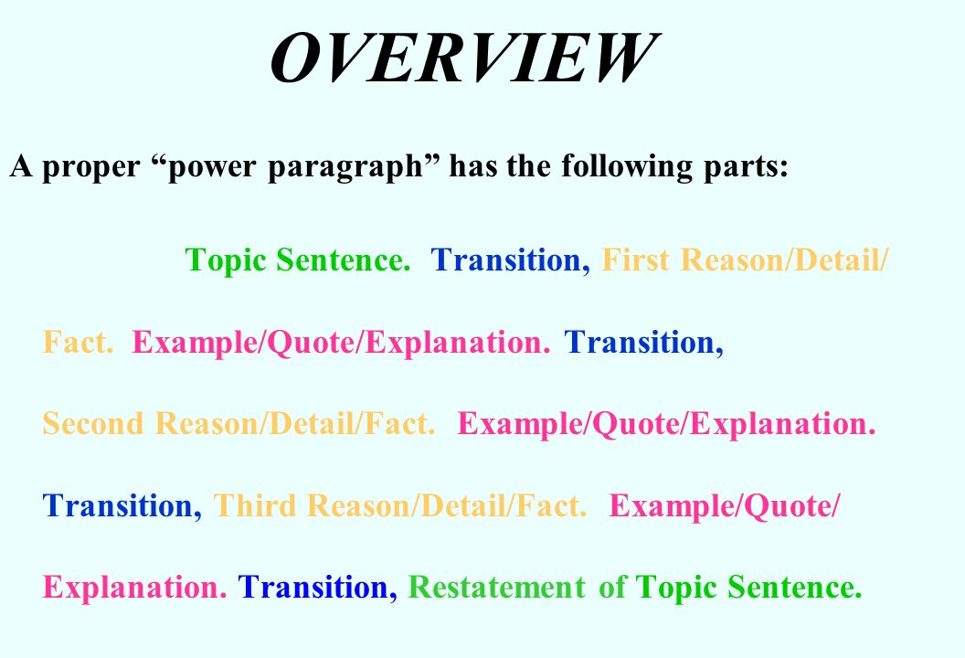 Paragraph Writing Worksheet