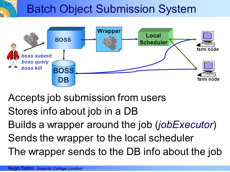 Batch Object Submission System