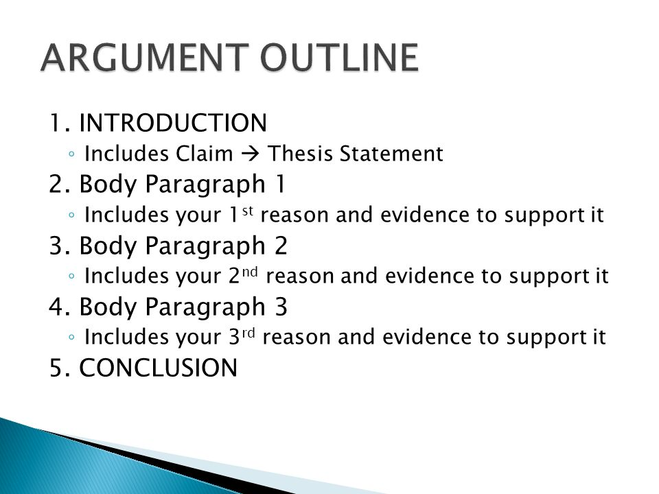 introduction thesis body argument support conclusion Writing introductions & conclusions  with the thesis statement and body  this is the introduction and conclusion to a paper on urban growth problems in.