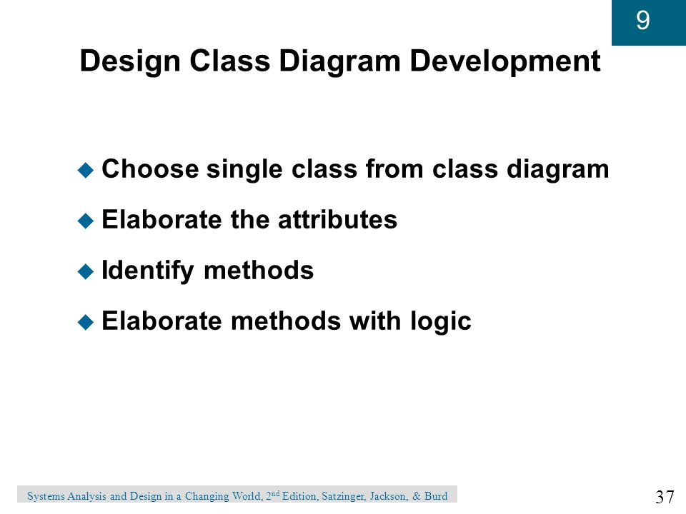 Jackson System Development In Software Design Ppt