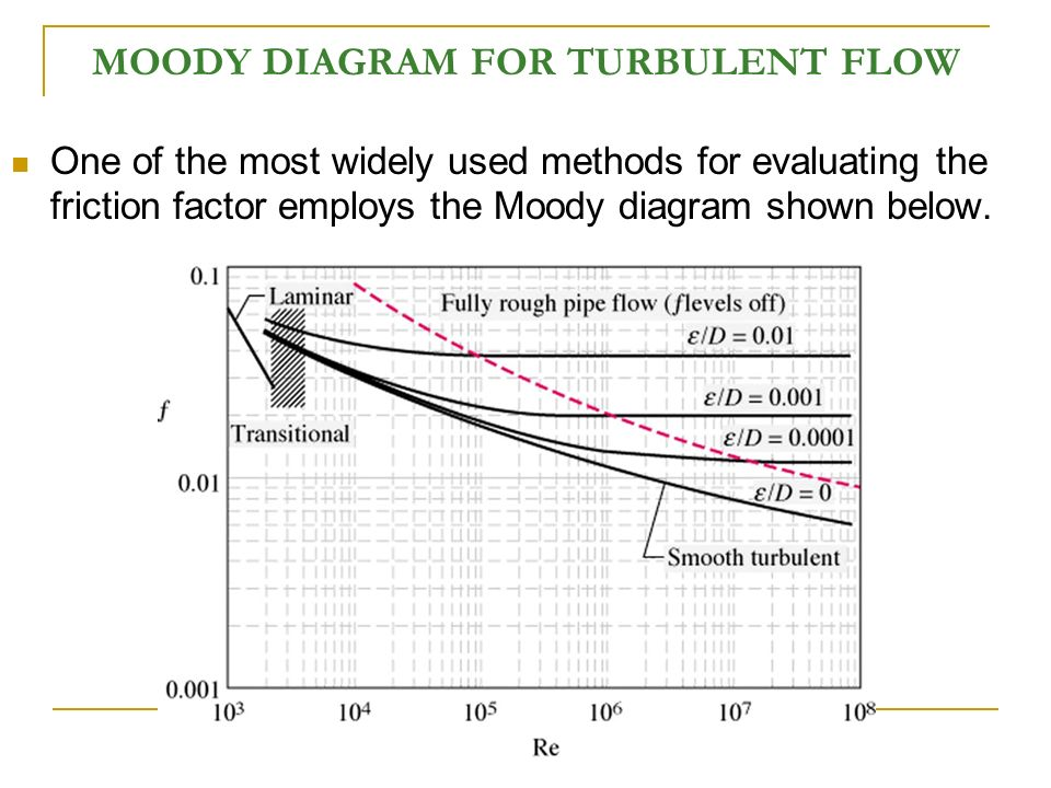 Flow in pipes applications heating cooling fluid distributions moody diagram for turbulent flow ccuart Images