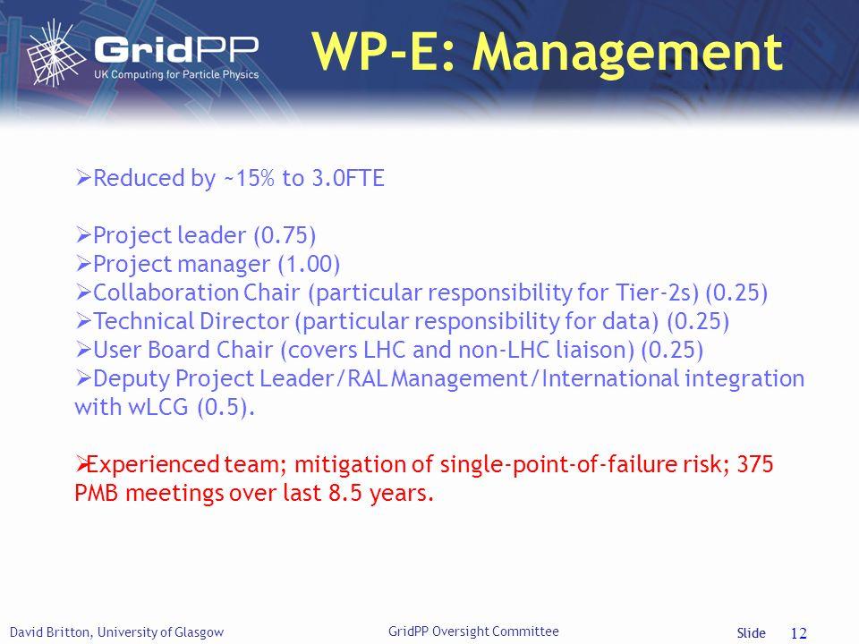 GridPP Oversight Committee