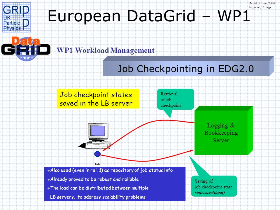 Job Checkpointing in EDG2.0