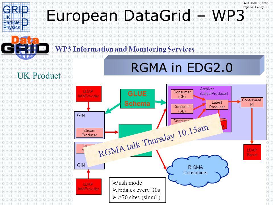 European DataGrid – WP3 RGMA in EDG2.0 UK Product