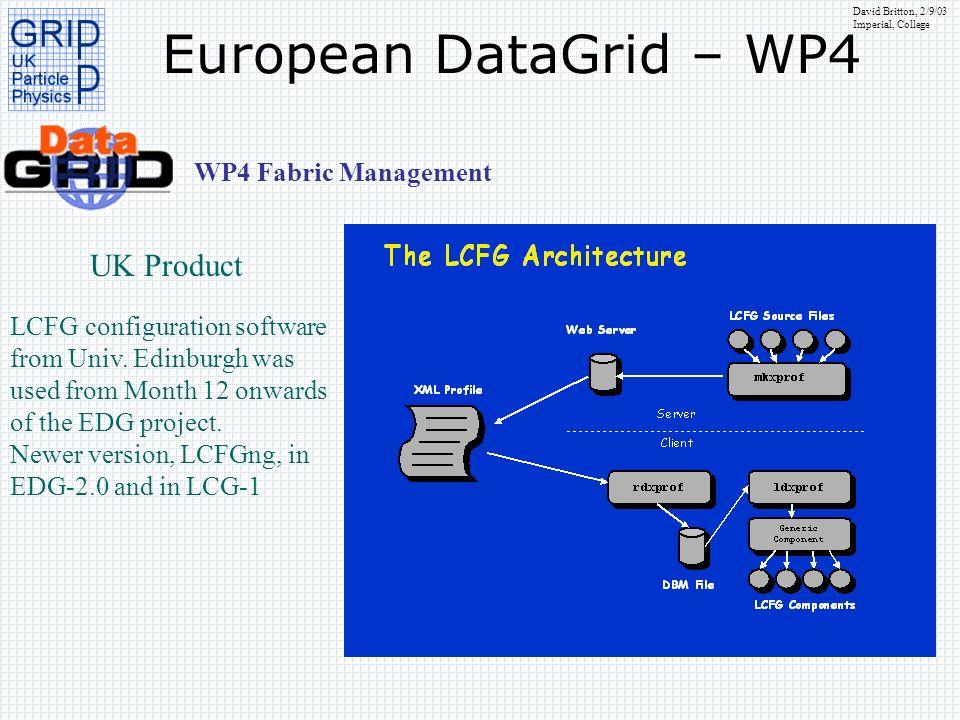 European DataGrid – WP4 UK Product WP4 Fabric Management
