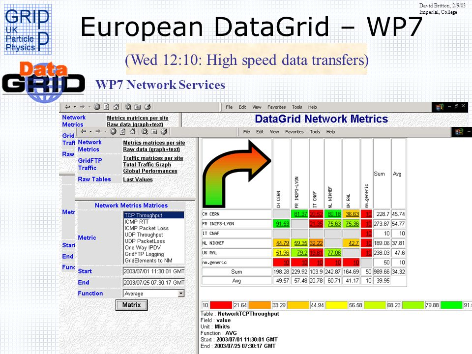 (Wed 12:10: High speed data transfers)