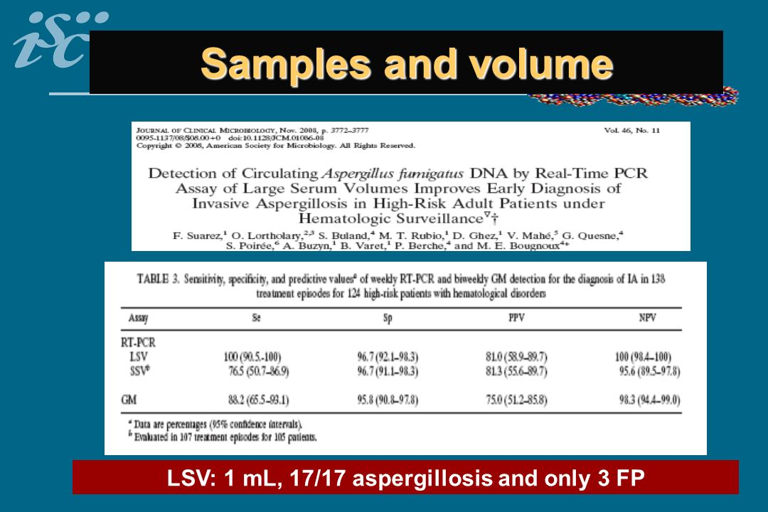 LSV: 1 mL, 17/17 aspergillosis and only 3 FP