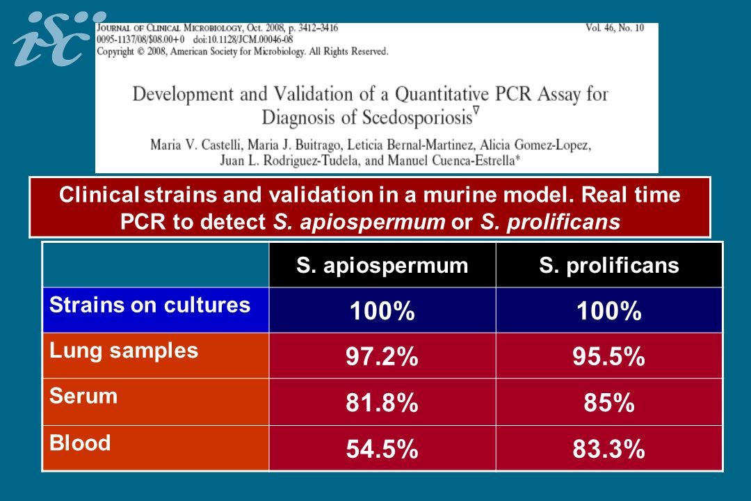 Clinical strains and validation in a murine model